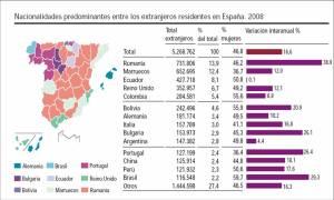 immigration_espagne_2008