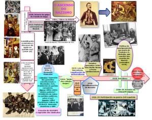 9_esquema_ascenso_nazismo
