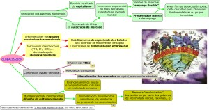 16_esquema_globalizacion