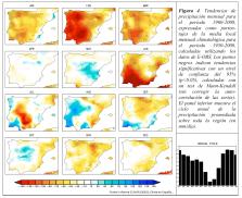 6_quentamento_climatico_espanha_1960-2008