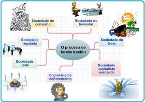 10_esquema_proceso_terciarizacion
