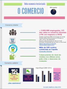 10_infografia_comercio