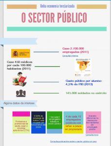 10_infografia_sector_publico