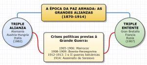 6_esquema_alianzas_antes_grande_guerra