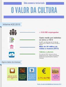 valor_cultura_2013