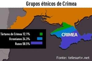 0_crimea_grupos_etnicos_telesurtv_net