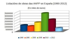 construcion_aapp